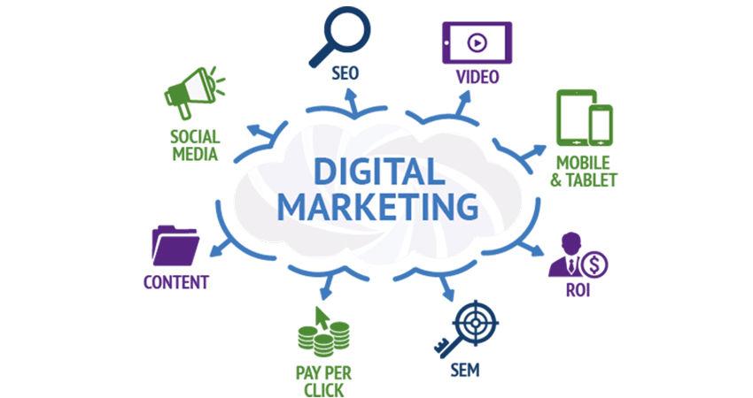 دیجیتال مارکتینگ دقیقا یعنی چه و چگونه به کسب و کار شما کمک میکند؟
